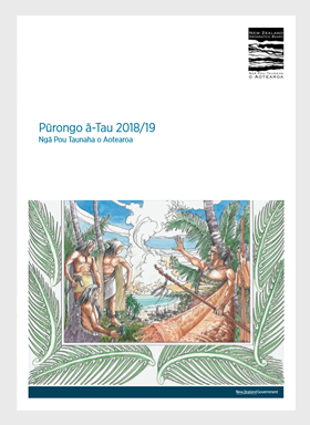 Cover of the New Zealand Geographic Board Annual Report | Pūrongo ā-tau 2018/19