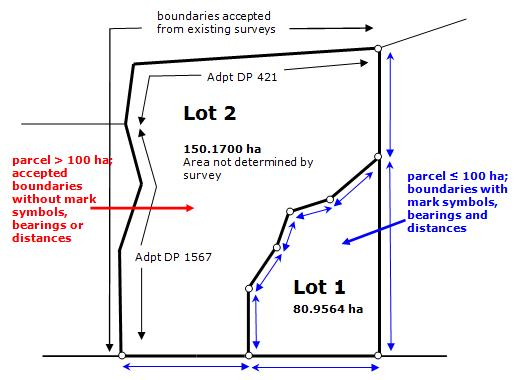 Diagram showing Lot 2 over 100 ha with accepted boundaries