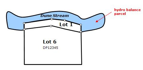 Diagram showing stream bed being claimed as a separate parcel