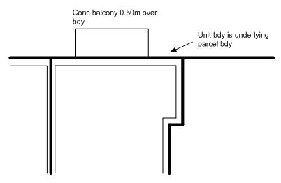 Diagram showing a bird's-eye view where unit boundary coincides with underlying boundary