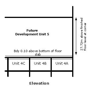Diagram showing elevation where unit boundary is in space above structure